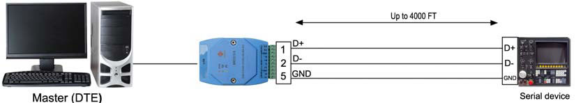 usb to serial rs485 setup